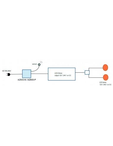 Sensor embutido función puerta